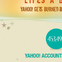 Life's a Breach - Yahoo! gets burned by SQL Injection Infographic