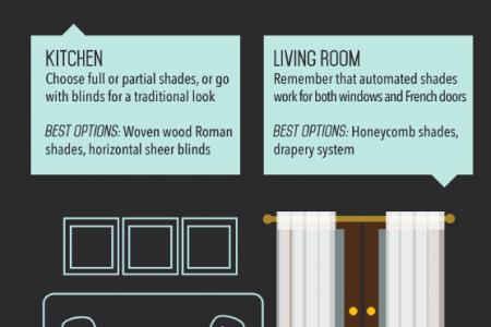 Lighten Up with Automated Shade Systems Infographic
