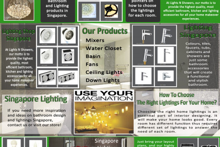 Lighting Shop Singapore Infographic