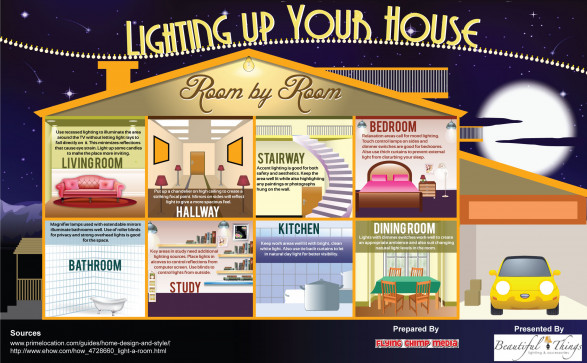 Lighting Up Your House