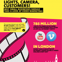 Lights, Camera, Customers! Infographic