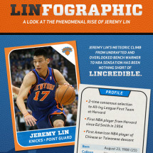 LINFOGRAPHIC: A Look at the Phenomenal Rise of Jeremy Lin Infographic