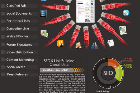 Link Building Diversification Infographic