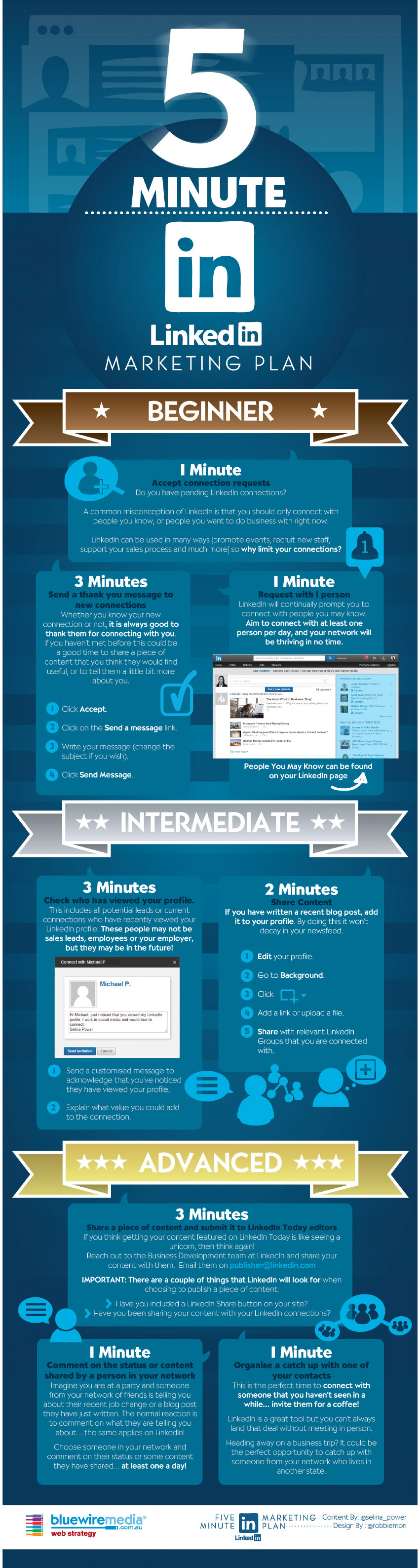 LinkedIn 5 Minute Marketing Plan Infographic