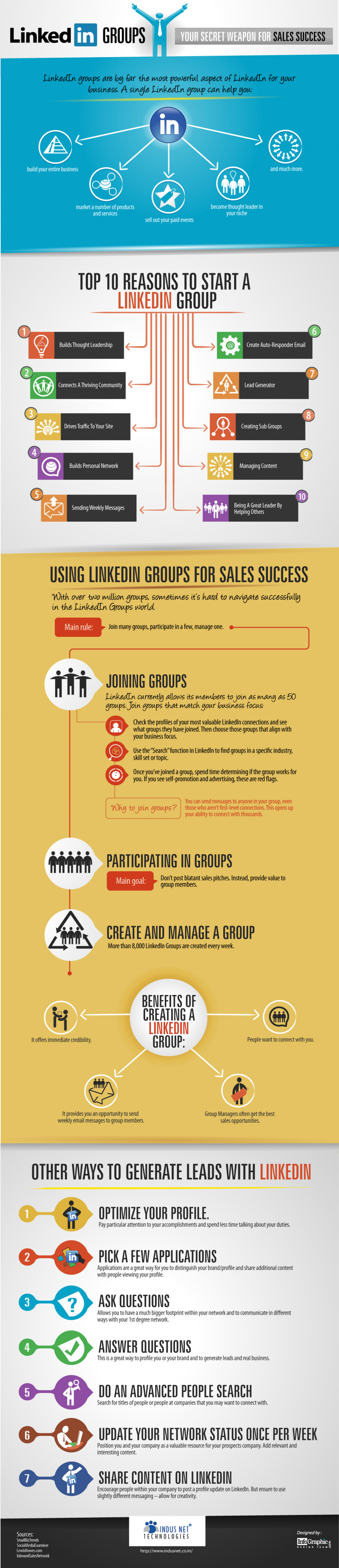 LinkedIn Groups: Your Secret Weapon for Sales Success Infographic