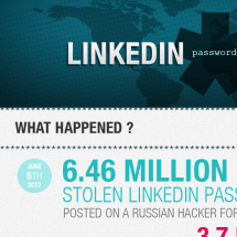 LinkedIn Passwords Lifted Infographic