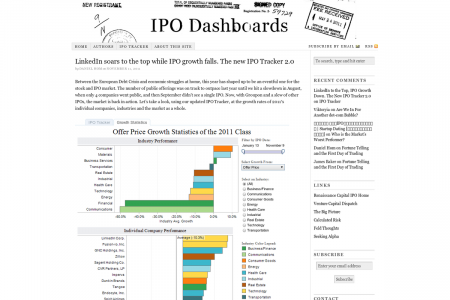 LinkedIn soars to the top while IPO growth falls Infographic