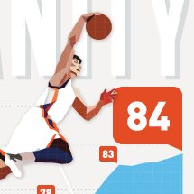 Linsanity Infographic