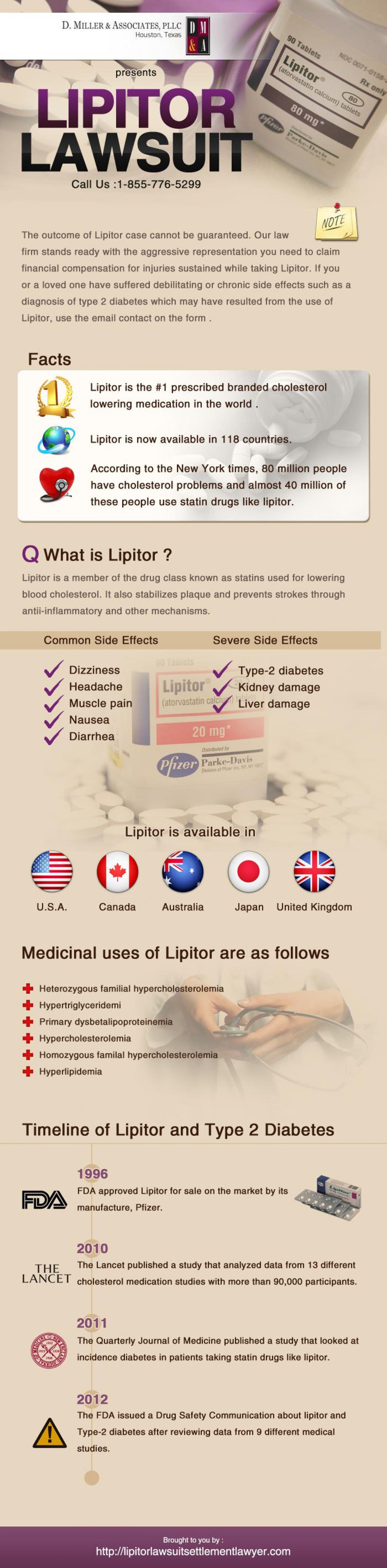 Lipitor Lawsuit Settlement  Infographic