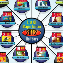 List of Major Indian Holidays - 2012 Infographic
