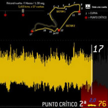 Listen to a Formula 1 Lap Infographic