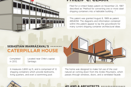 Living In Storage Infographic