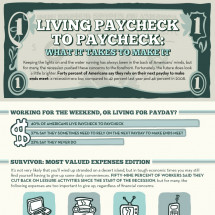 Living Paycheck to Paycheck: What it Takes to Make It Infographic