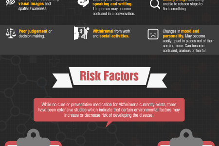 Living with Alzheimer's Infographic Infographic
