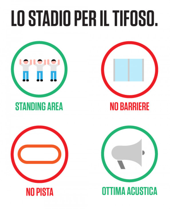 Lo stadio per il tifoso Infographic