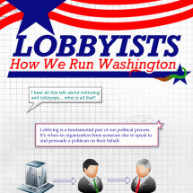 Lobbyists: How We Run Washington Infographic