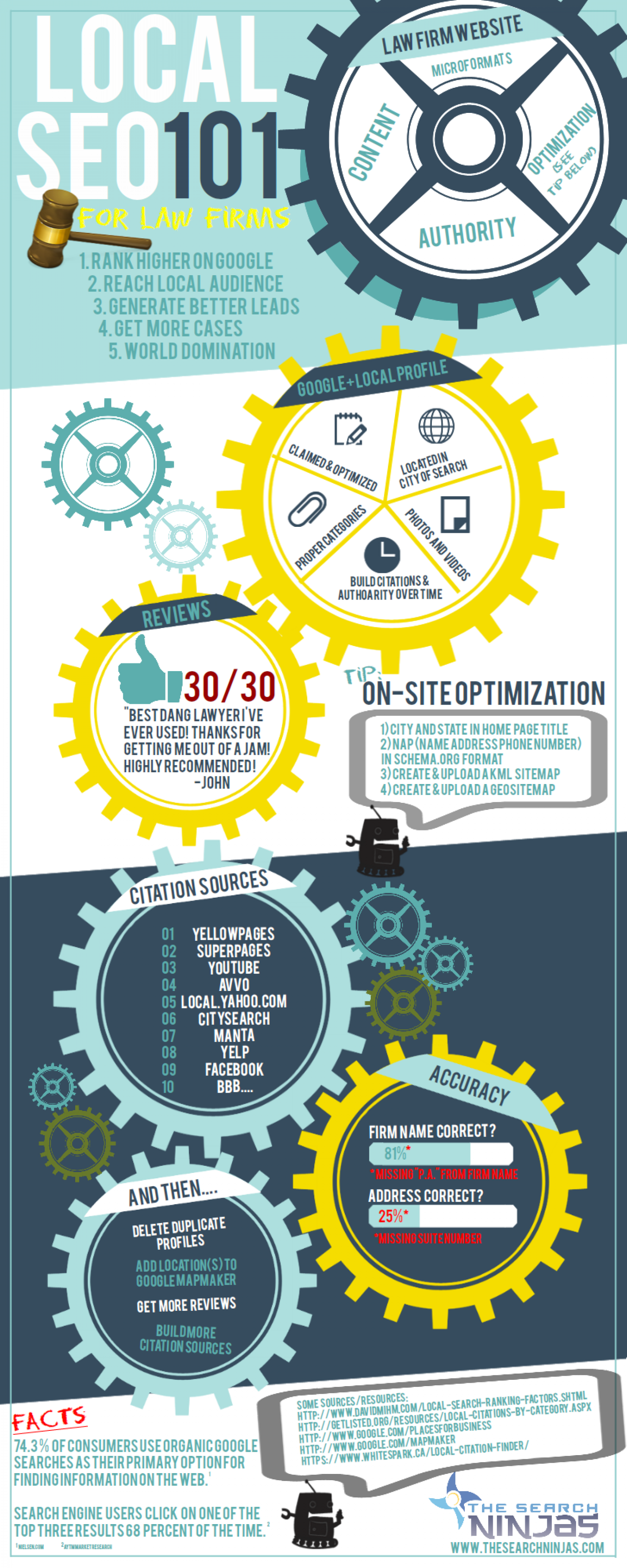 Local SEO 101 For Law Firms Infographic