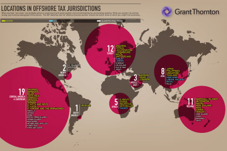 Locations of Offshore Tax Jurisdictions  Infographic