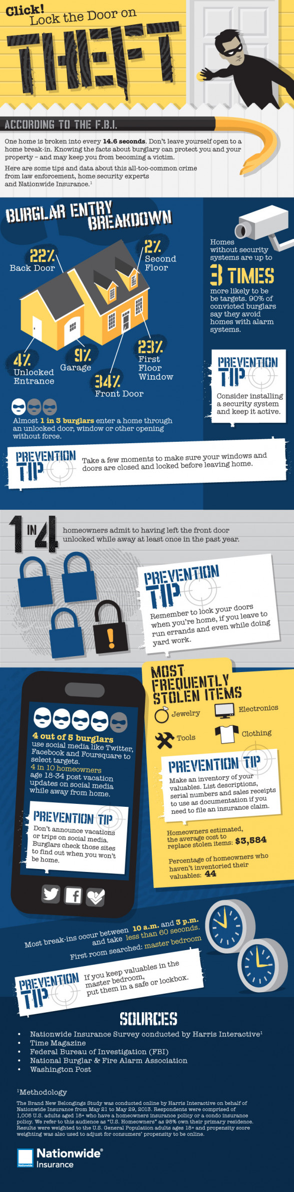 Lock the Door on Theft - Home Security Tips