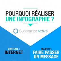 L'offre Infographie - The infographics solution Infographic