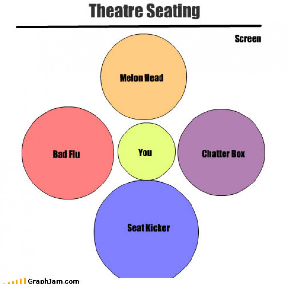 Logical Theatre Seating Infographic