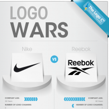 Logo Wars Infographic
