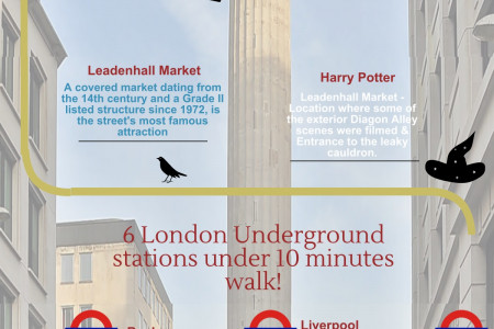 Lombard Risk London HQ - 60 Gracechurch Street Infographic  Infographic