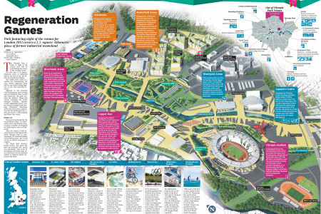 LONDON 2012 OLYMPIC VENUES PART 1 - Olympic Park  Infographic