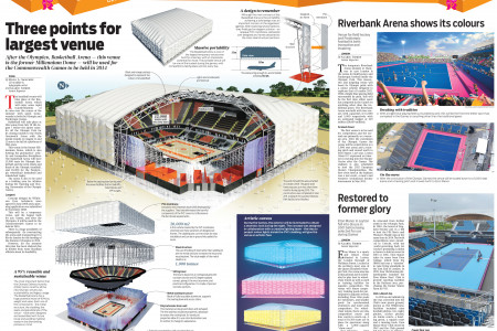 LONDON 2012 OLYMPIC VENUES PART 3 - Basketball Arena Infographic