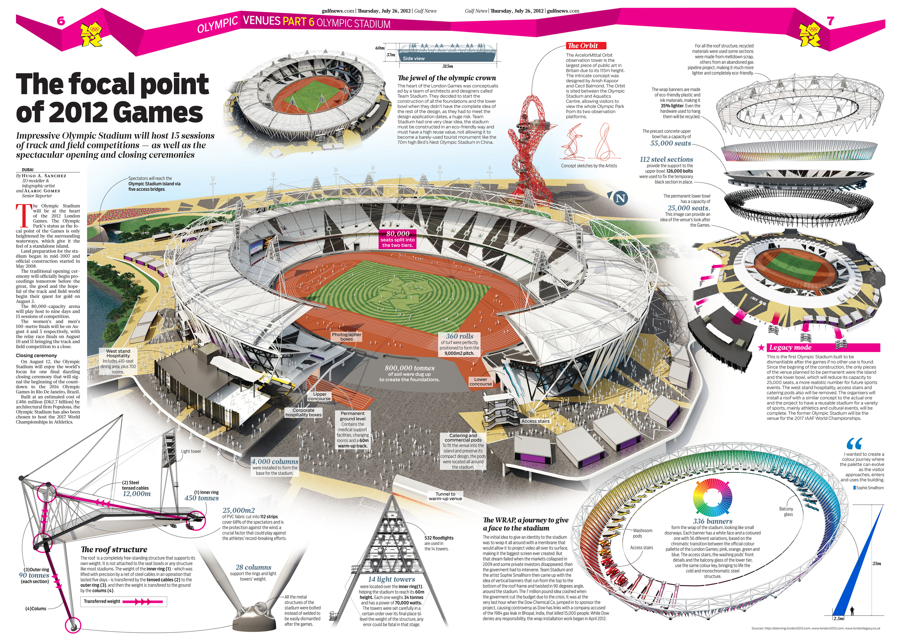 Locations Of Olympic Venues London Olympic Venues Part Olympic Stadium Caa