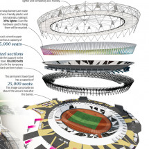 LONDON 2012 OLYMPIC VENUES PART 6 - Olympic Stadium Infographic