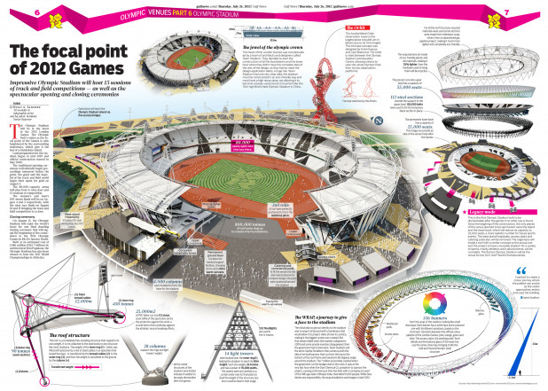 LONDON 2012 OLYMPIC VENUES PART 6 - Olympic Stadium