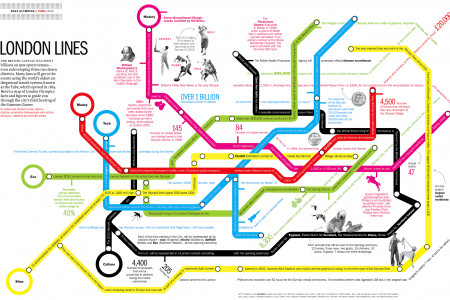 London Lines Infographic