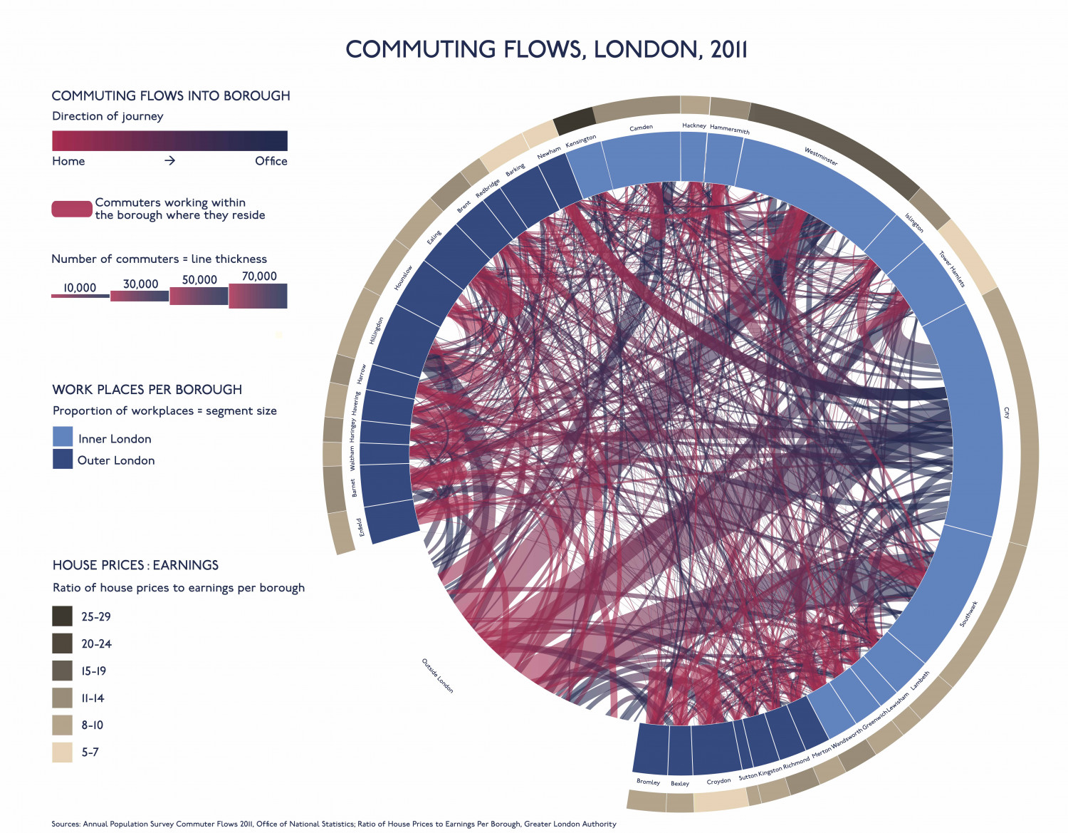 London Rat Race Infographic