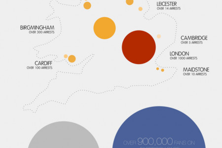 London Riot Statistics Map Infographic