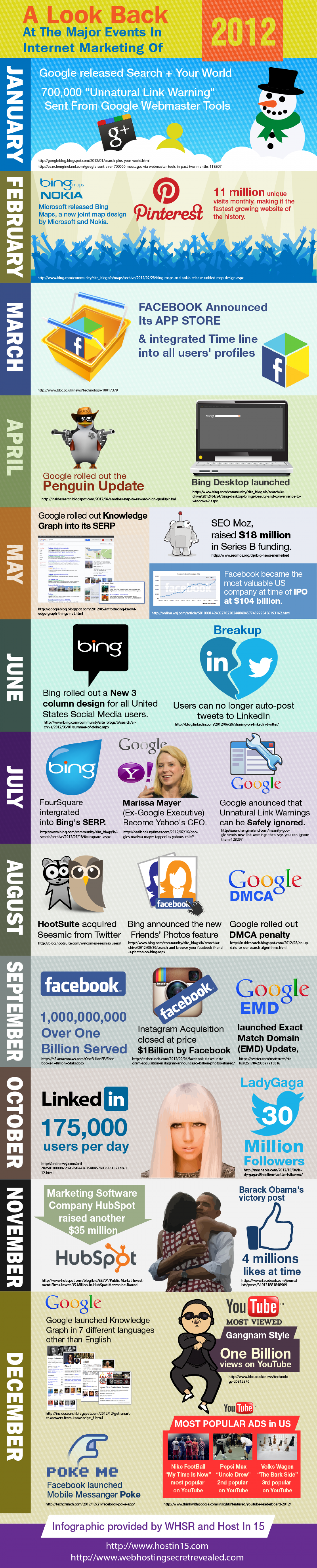 Look Back at 2012 Infographic