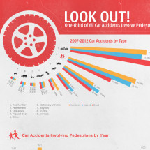 LOOK OUT! Infographic