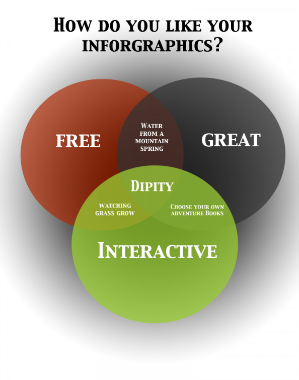 Looking back on your 2010? Take a Leap Forward with a Dipity Embed Infographic