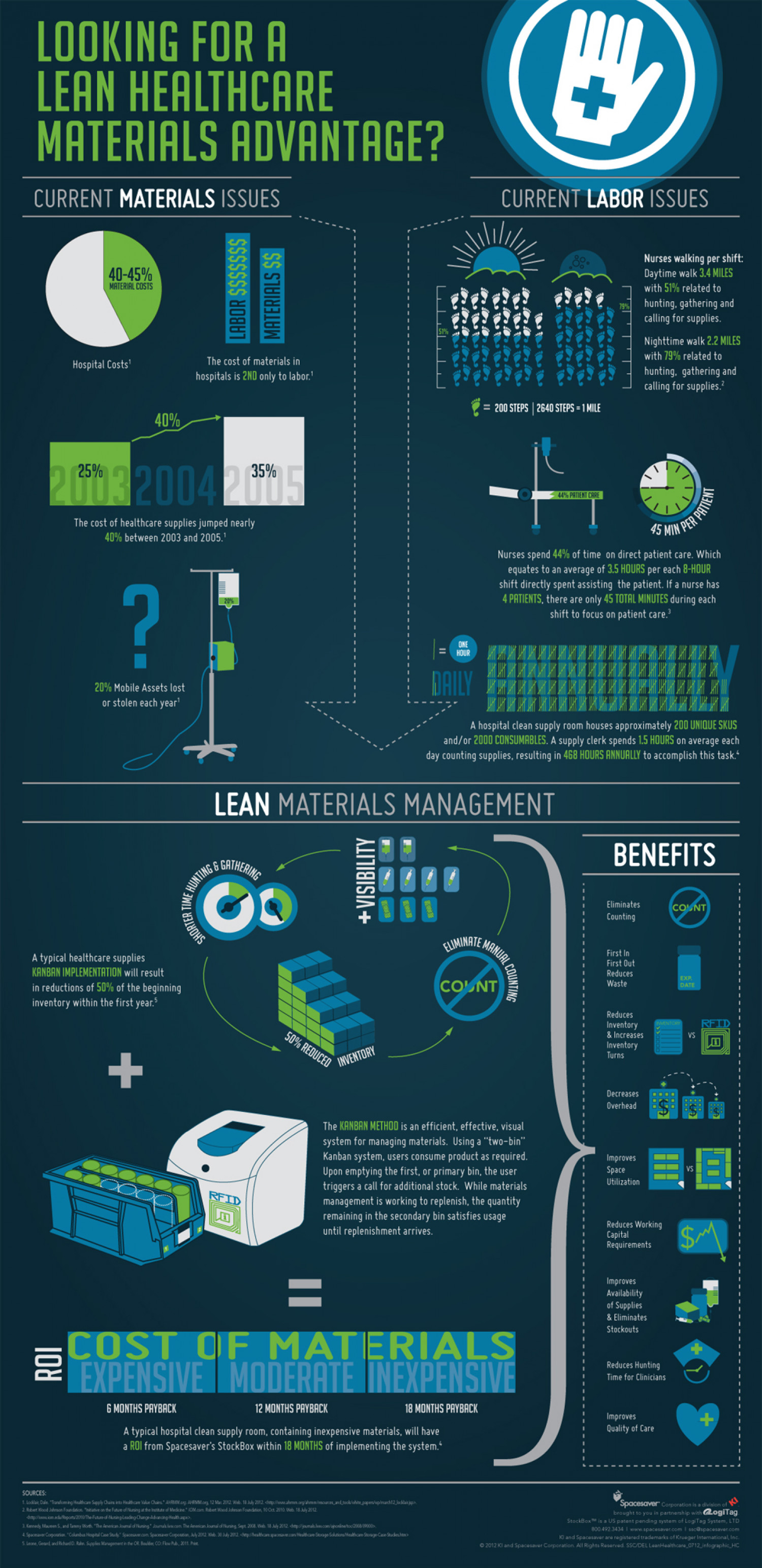 Looking For A Lean Healthcare Materials Advantage? Infographic
