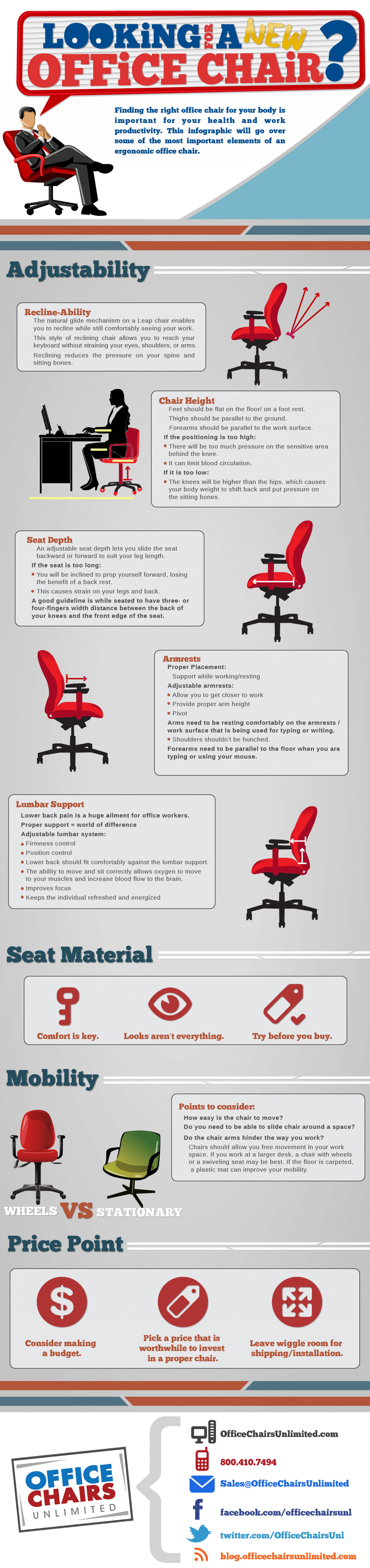 Looking for a New Office Chair Infographic