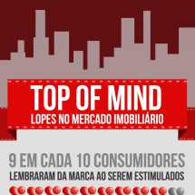 Lopes Top of Mind Infographic