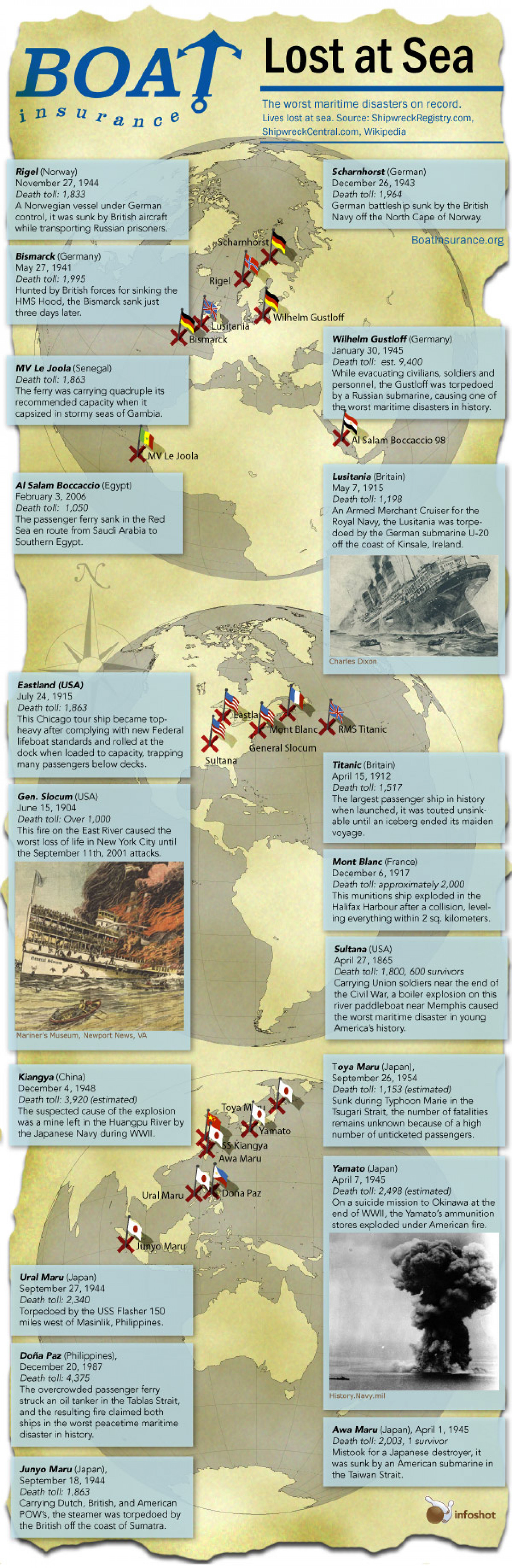 Lost at Sea Infographic