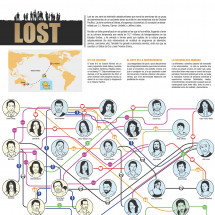 LOST Tv Show  Infographic