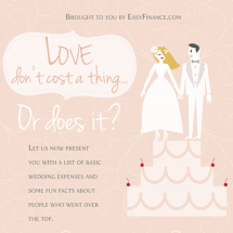 Love Don't Cost a Thing. Or Does It?  Infographic