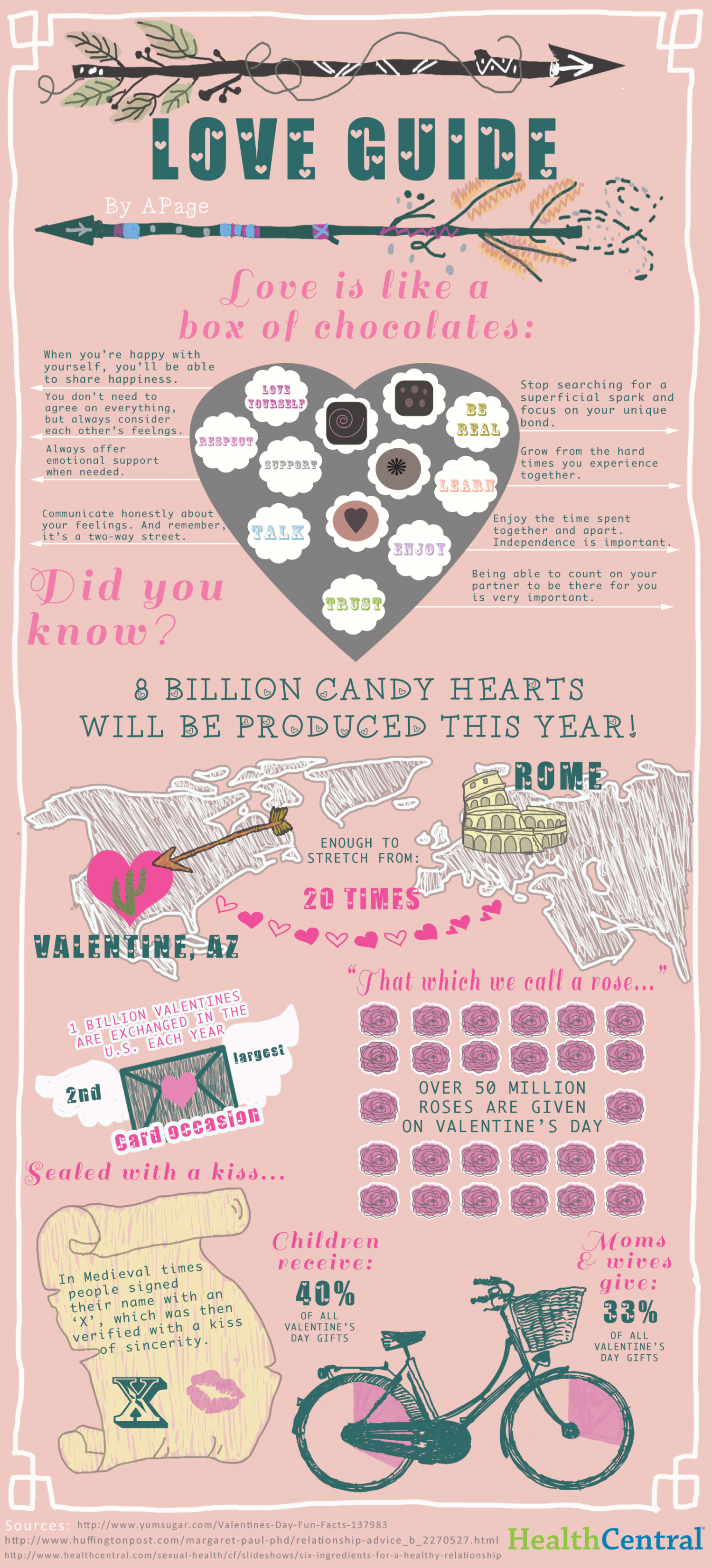 Love Guide Infographic