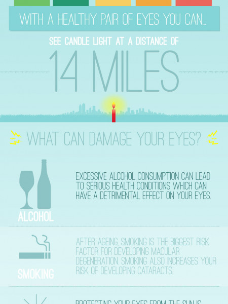 Love Your Eyes Infographic