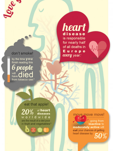 Love your heart, stay healthy Infographic