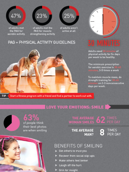 Love's Effect on Human Development Infographic