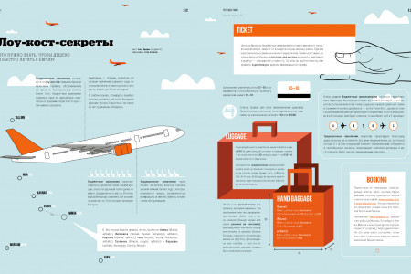 Low Cost Airlines Infographic