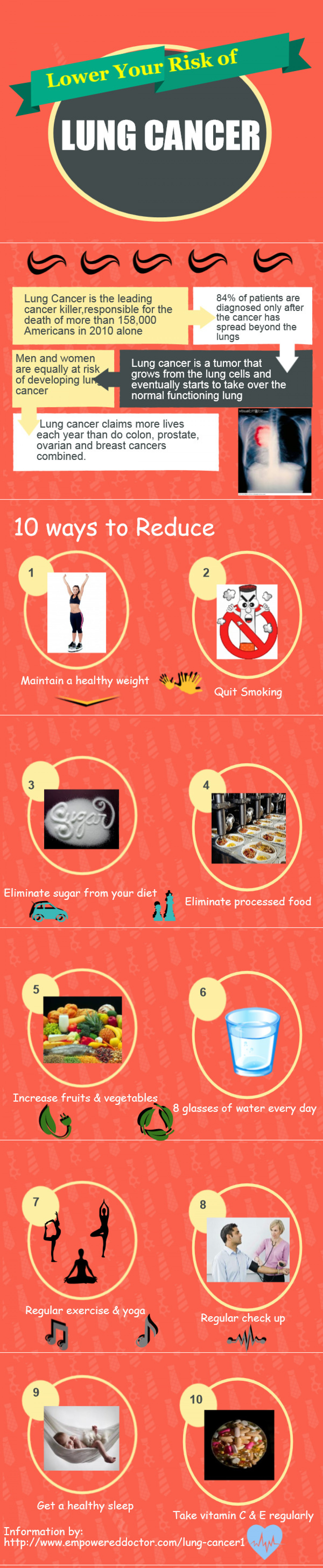 Lower Your Risk of Lung Cancer Infographic